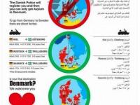 Duńczycy przygotowali dla islamistów infografikę ułatwiającą zasiedlenie im Europy