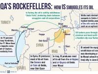 Izrael – największy kupiec ropy ISIS